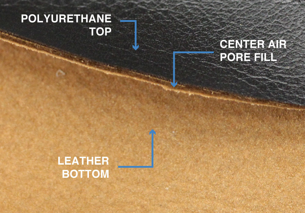 Leather Ing Guide How To Identify, Bonded Leather Vs Genuine Leather Furniture